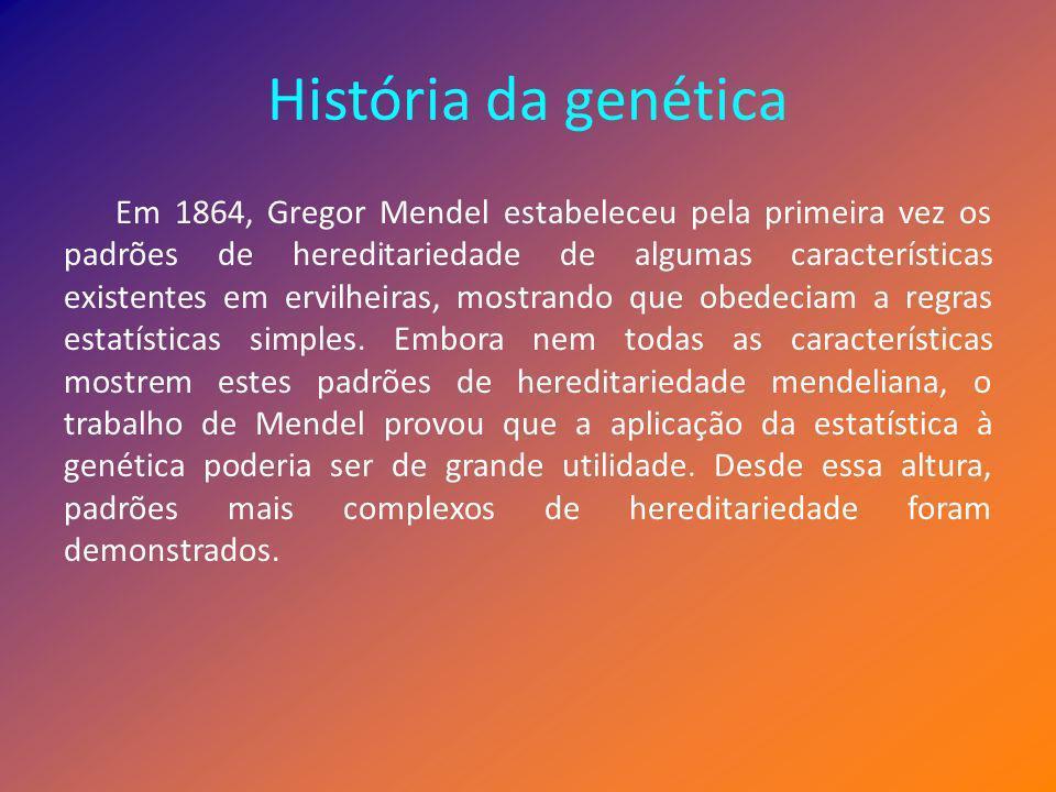 História da genética