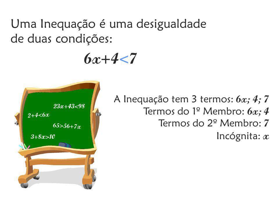 6x+4<7 Uma Inequação é uma desigualdade de duas condições: