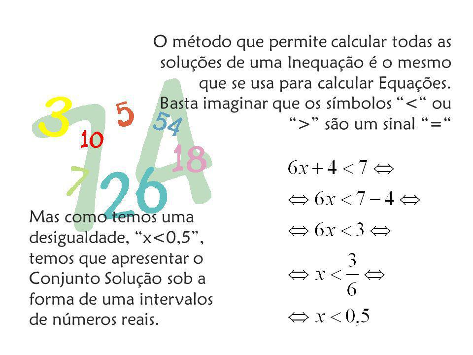 O método que permite calcular todas as soluções de uma Inequação é o mesmo que se usa para calcular Equações.