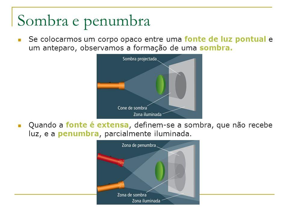 Sombra e penumbra Se colocarmos um corpo opaco entre uma fonte de luz pontual e um anteparo, observamos a formação de uma sombra.