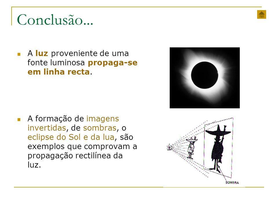 Conclusão... A luz proveniente de uma fonte luminosa propaga-se em linha recta.