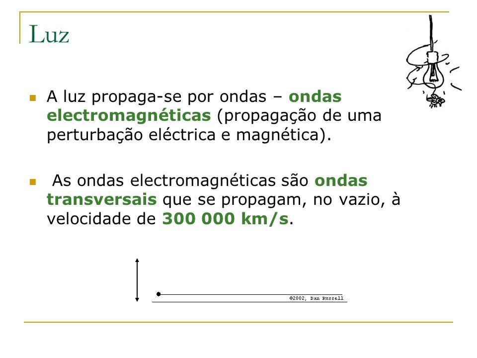 Luz A luz propaga-se por ondas – ondas electromagnéticas (propagação de uma perturbação eléctrica e magnética).