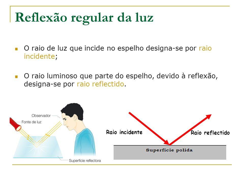 Reflexão regular da luz