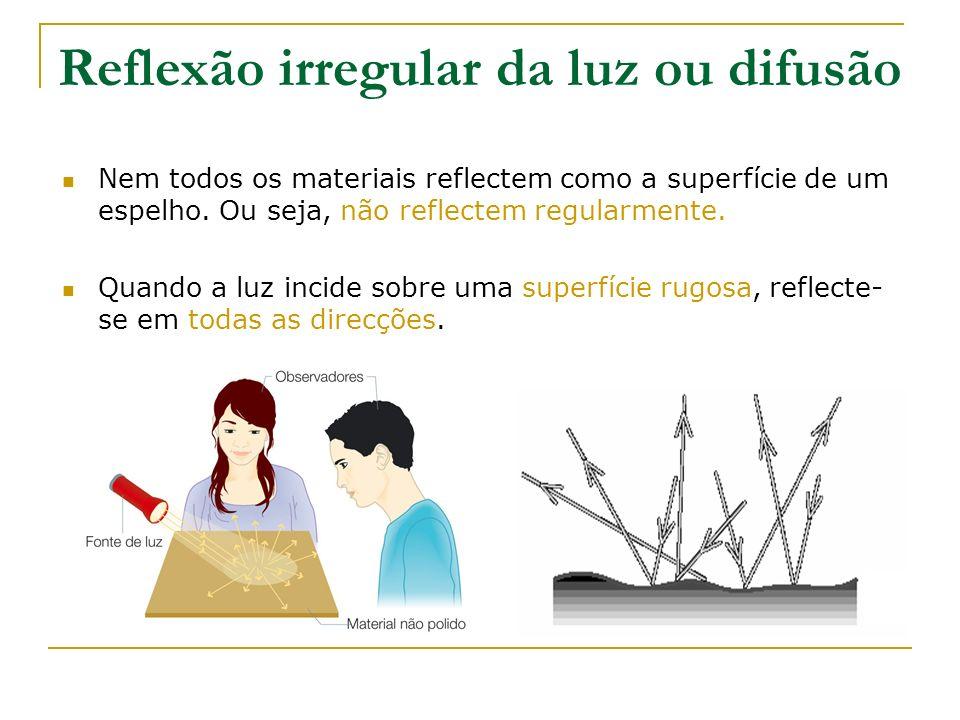 Reflexão irregular da luz ou difusão