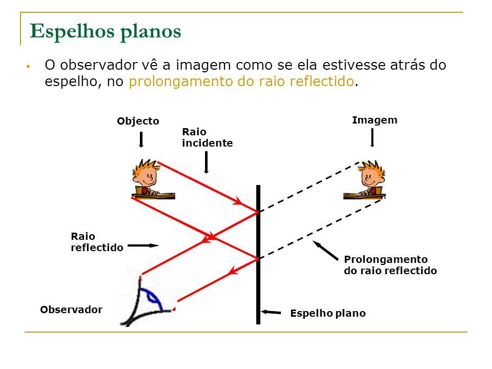 Espelhos planos O observador vê a imagem como se ela estivesse atrás do espelho, no prolongamento do raio reflectido.