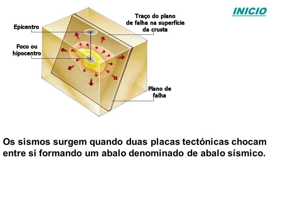 INICIO Os sismos surgem quando duas placas tectónicas chocam entre si formando um abalo denominado de abalo sísmico.