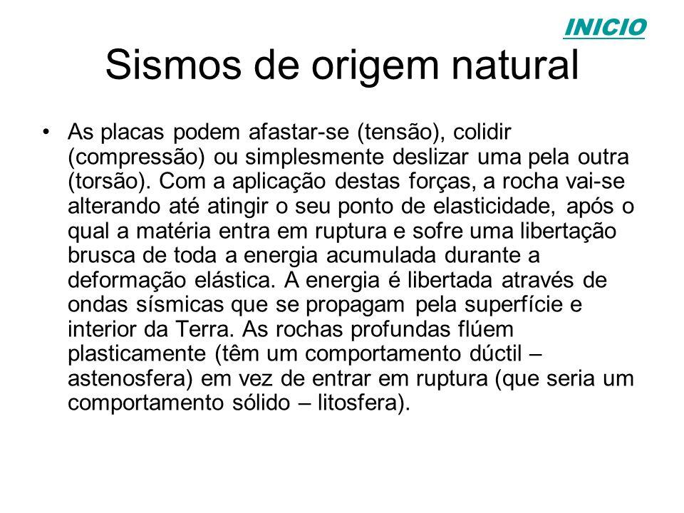 Sismos de origem natural
