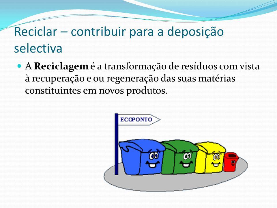 Reciclar – contribuir para a deposição selectiva