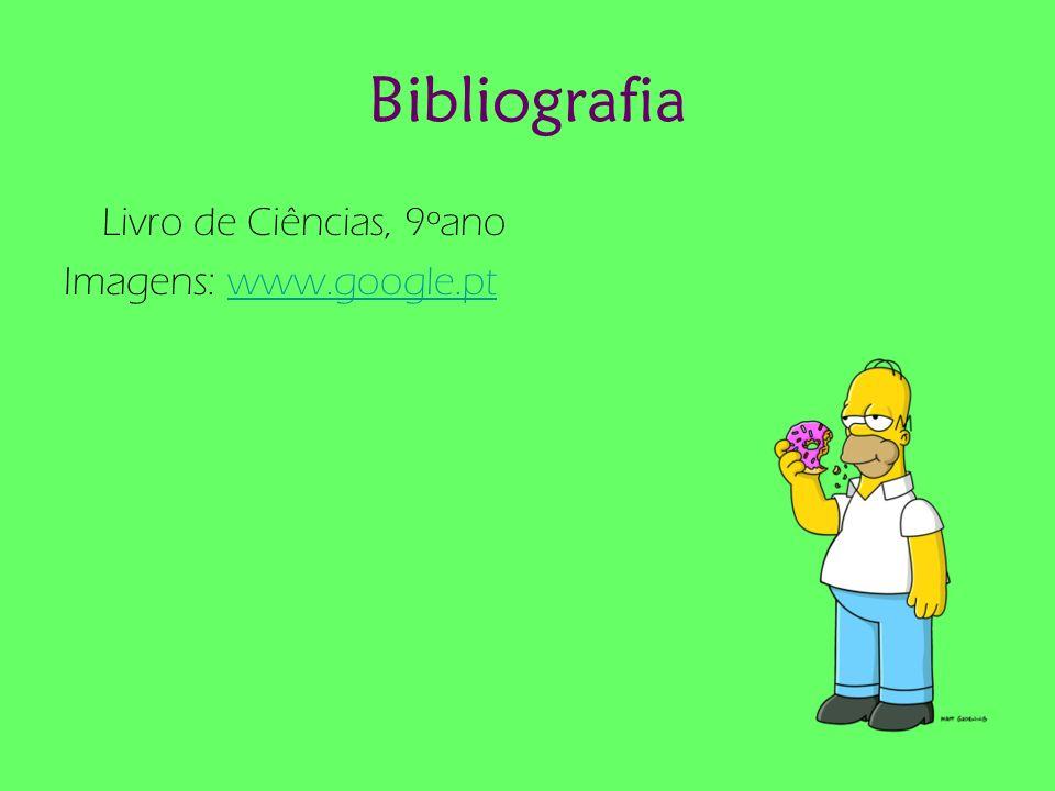 Bibliografia Livro de Ciências, 9ºano Imagens: www.google.pt