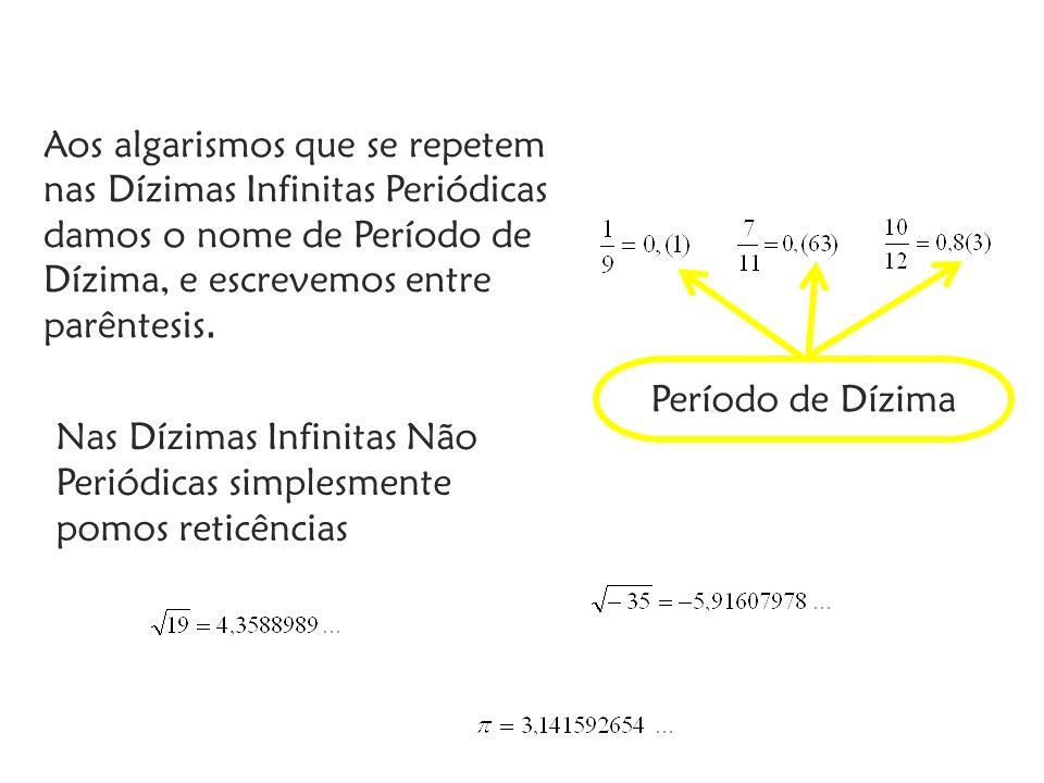 Aos algarismos que se repetem nas Dízimas Infinitas Periódicas damos o nome de Período de Dízima, e escrevemos entre parêntesis.