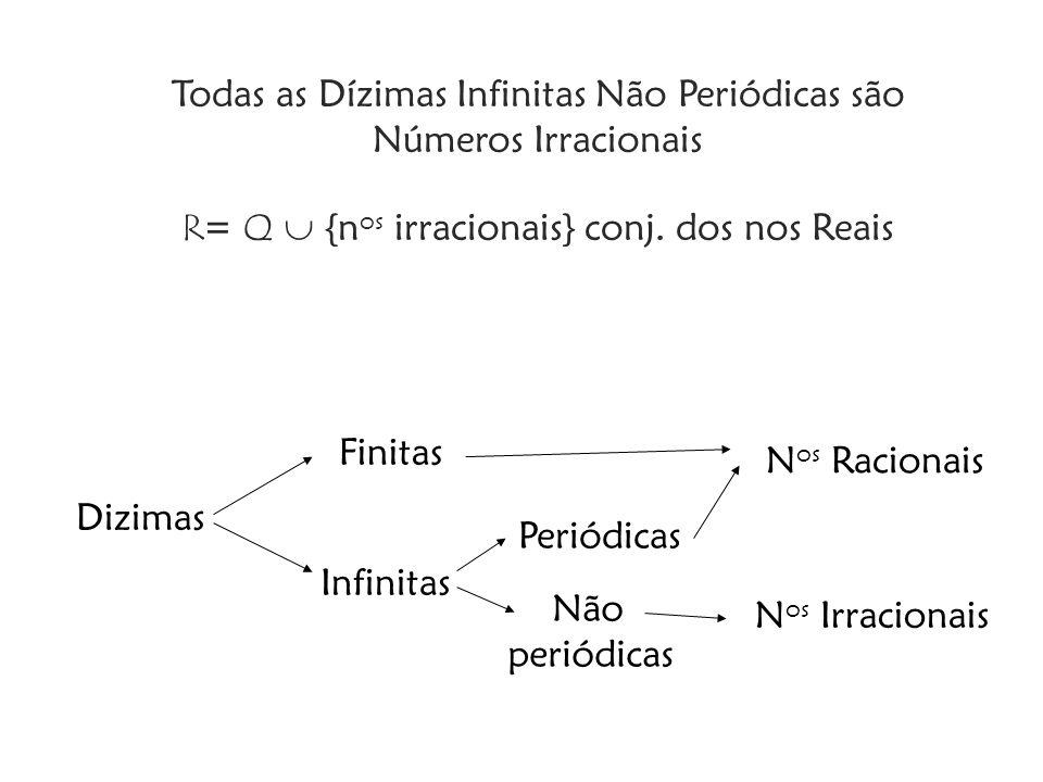 Todas as Dízimas Infinitas Não Periódicas são Números Irracionais