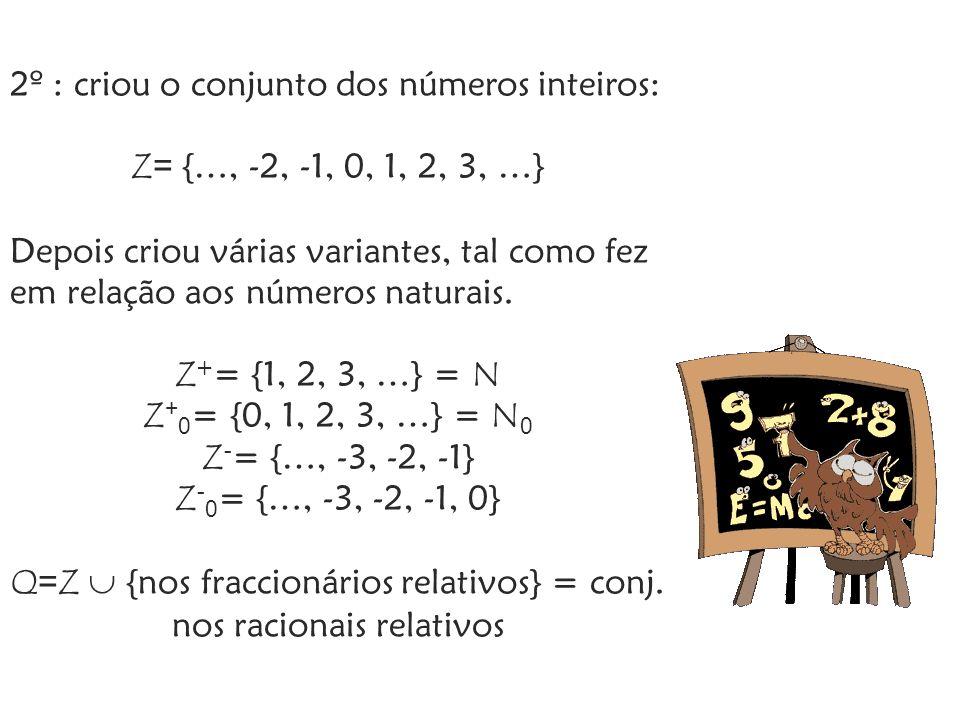 Q=Z  {nos fraccionários relativos} = conj. nos racionais relativos