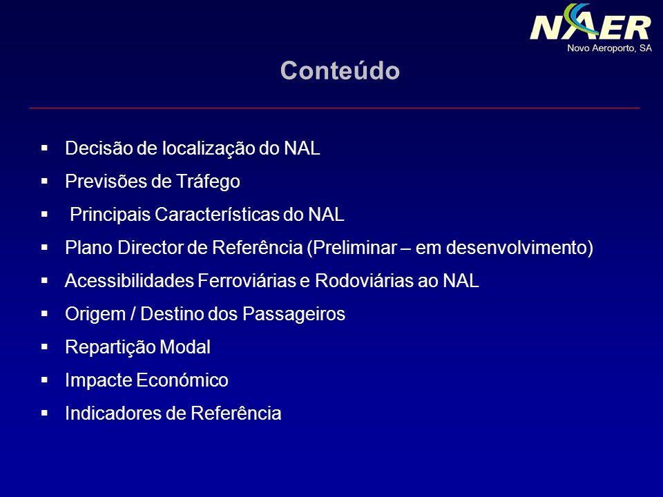 Conteúdo Decisão de localização do NAL Previsões de Tráfego