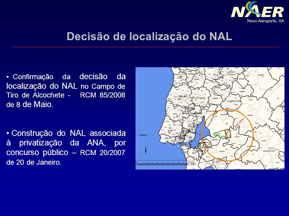 Decisão de localização do NAL