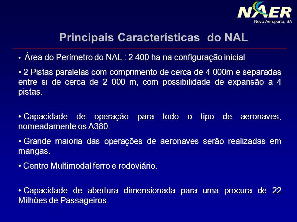Principais Características do NAL
