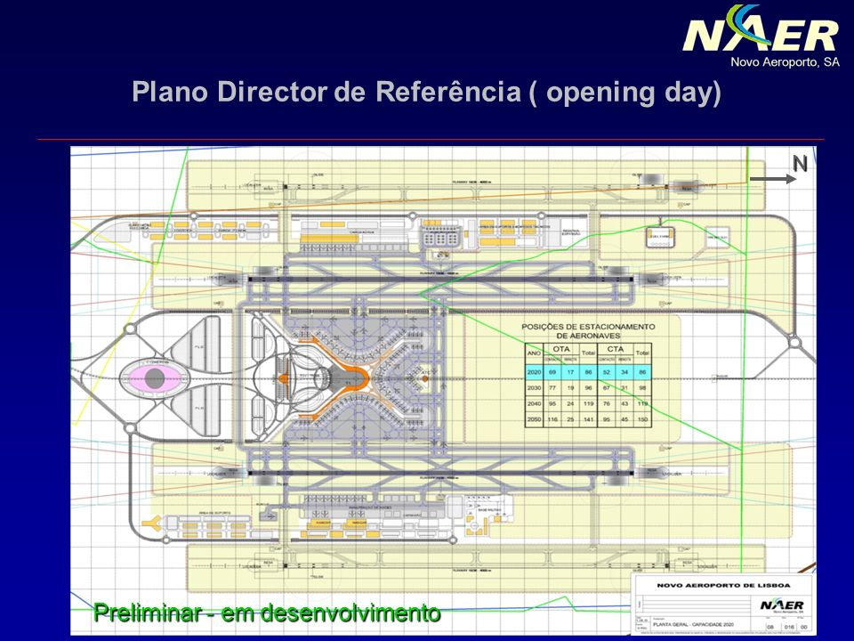 Plano Director de Referência ( opening day)