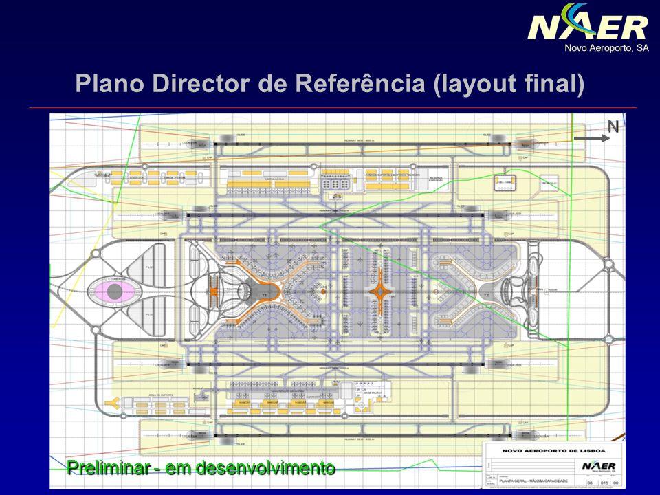Plano Director de Referência (layout final)