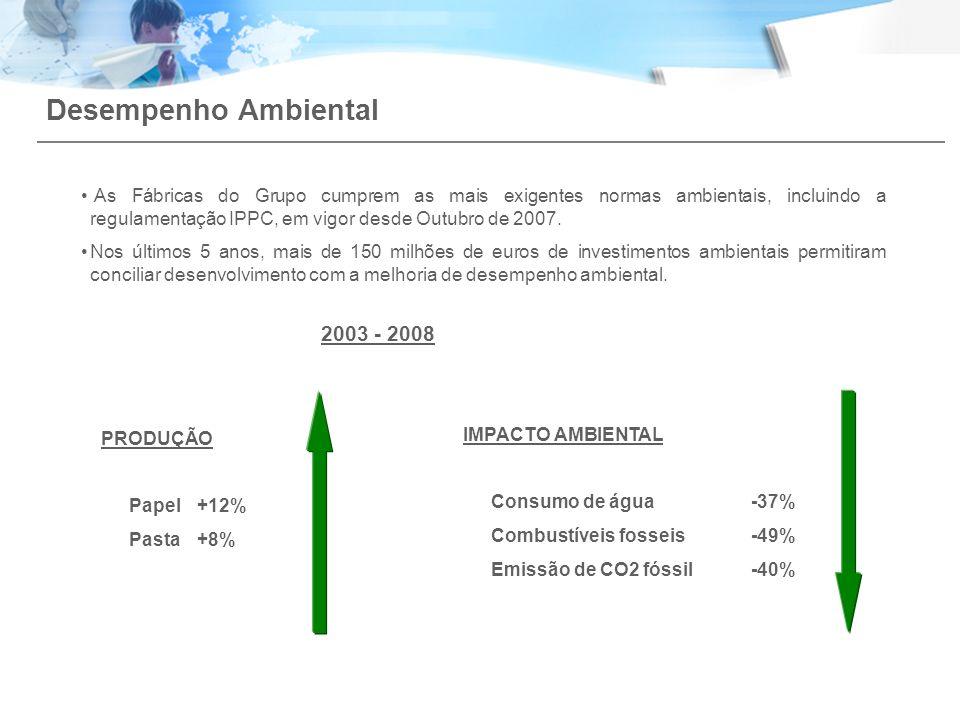 Desempenho Ambiental 2003 - 2008