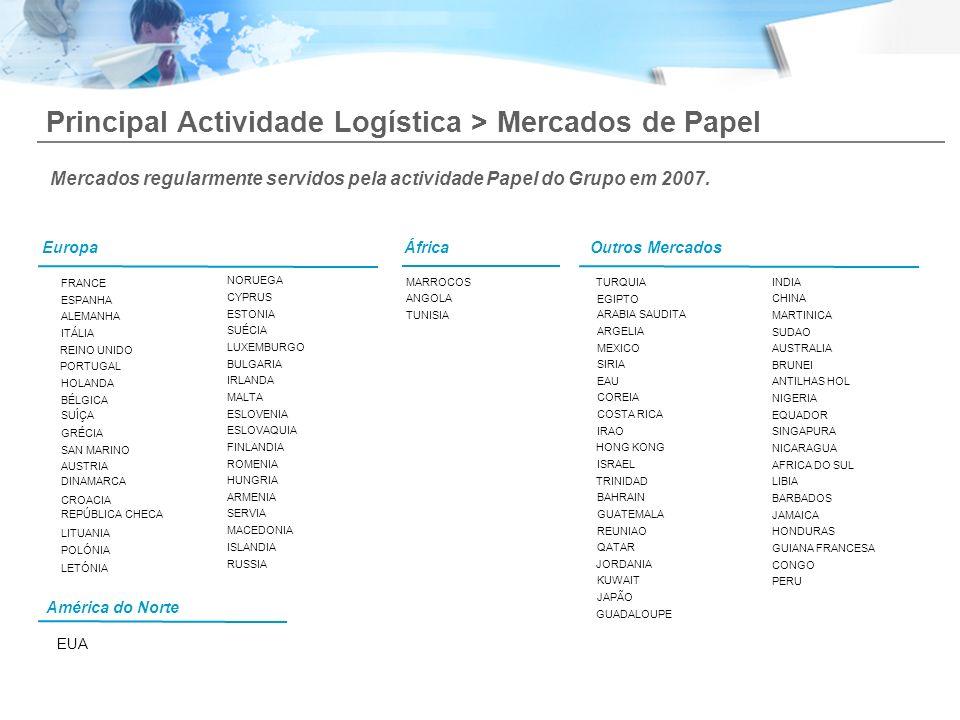 Principal Actividade Logística > Mercados de Papel