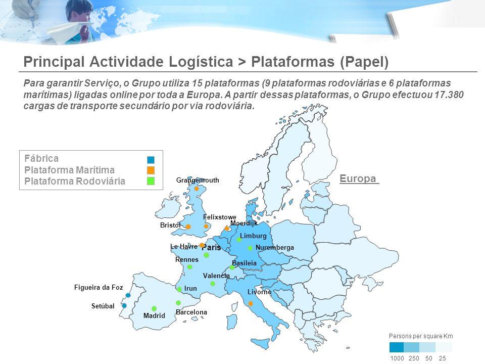 Principal Actividade Logística > Plataformas (Papel)