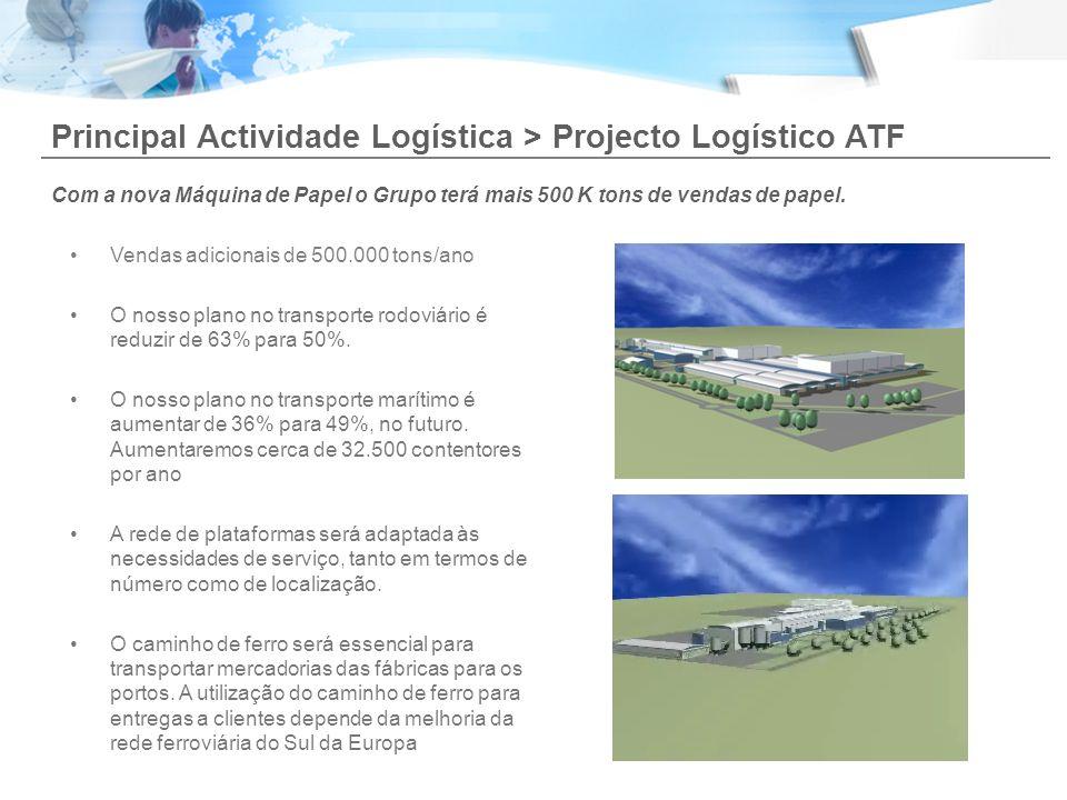 Principal Actividade Logística > Projecto Logístico ATF