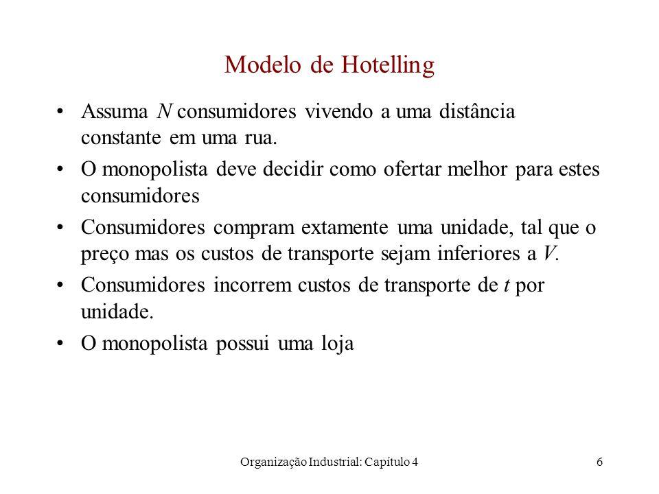 Organização Industrial: Capítulo 4