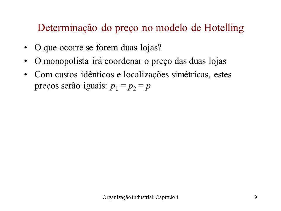 Determinação do preço no modelo de Hotelling