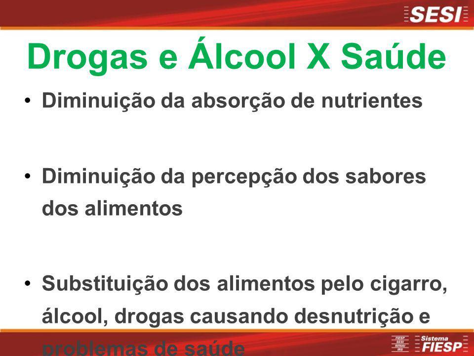 Drogas e Álcool X Saúde Diminuição da absorção de nutrientes