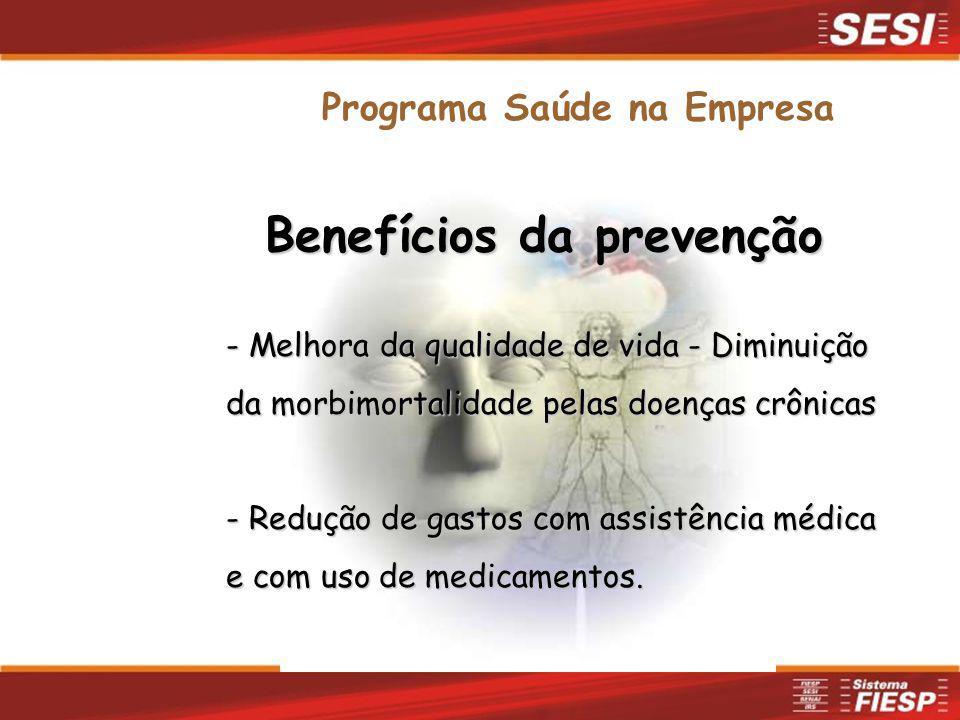 Benefícios da prevenção