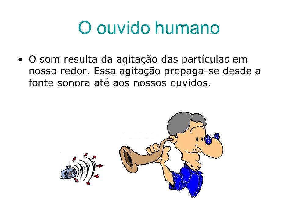 O ouvido humano O som resulta da agitação das partículas em nosso redor.