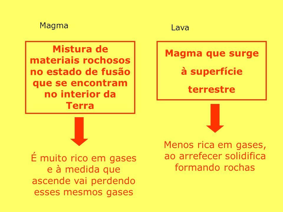 Magma que surge à superfície terrestre