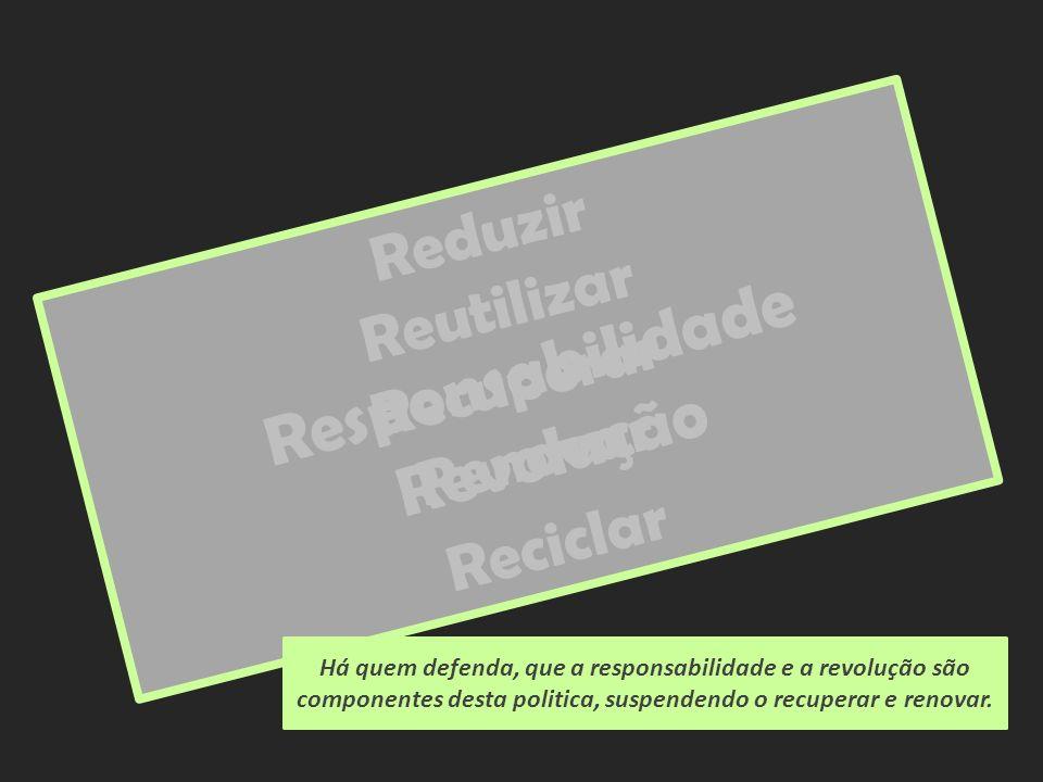 Responsabilidade Revolução