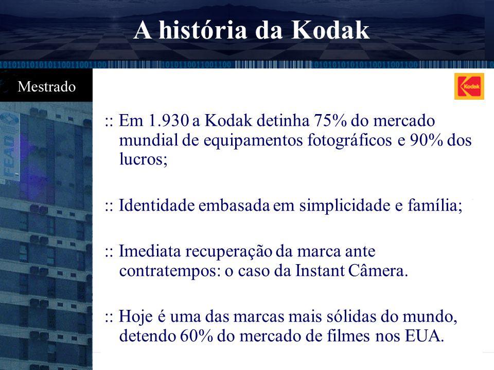 07:46 A história da Kodak. :: Em 1.930 a Kodak detinha 75% do mercado mundial de equipamentos fotográficos e 90% dos lucros;