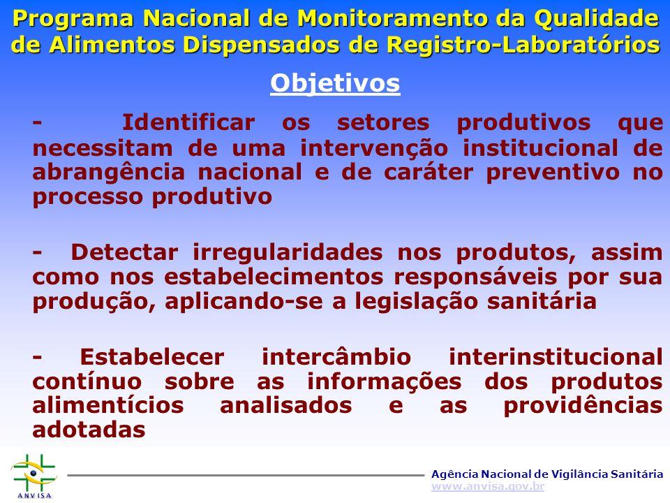 Programa Nacional de Monitoramento da Qualidade de Alimentos Dispensados de Registro-Laboratórios