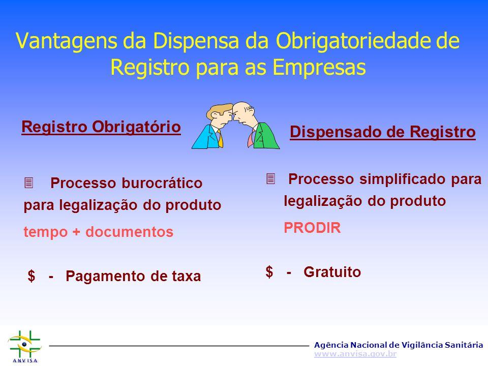 Vantagens da Dispensa da Obrigatoriedade de Registro para as Empresas