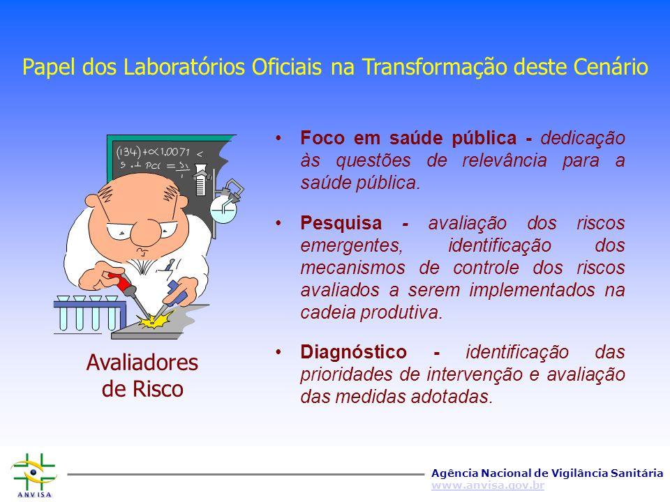 Papel dos Laboratórios Oficiais na Transformação deste Cenário
