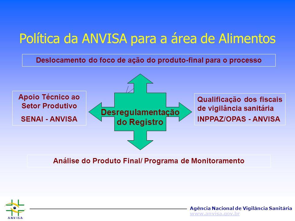 Política da ANVISA para a área de Alimentos
