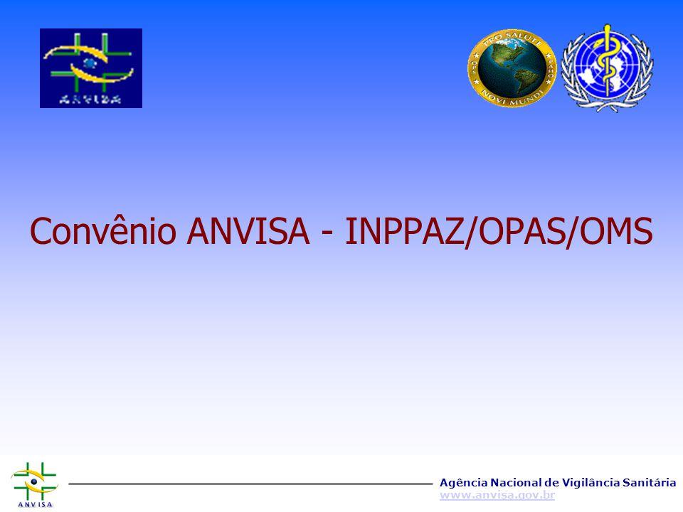 Convênio ANVISA - INPPAZ/OPAS/OMS