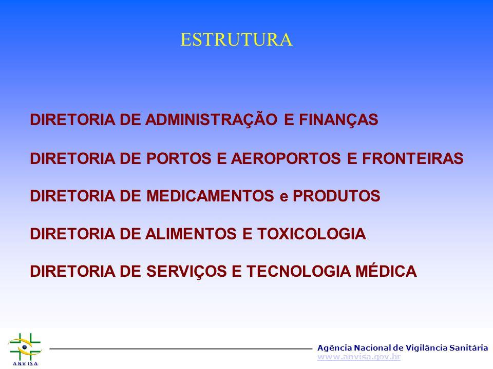 ESTRUTURA DIRETORIA DE ADMINISTRAÇÃO E FINANÇAS