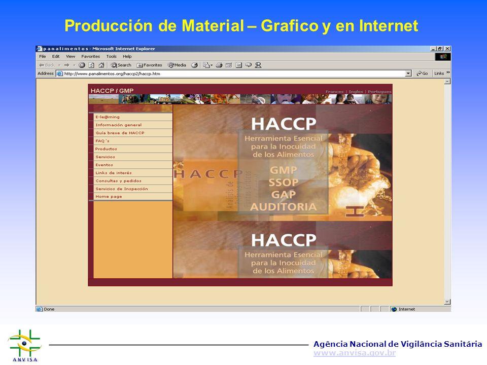 Producción de Material – Grafico y en Internet