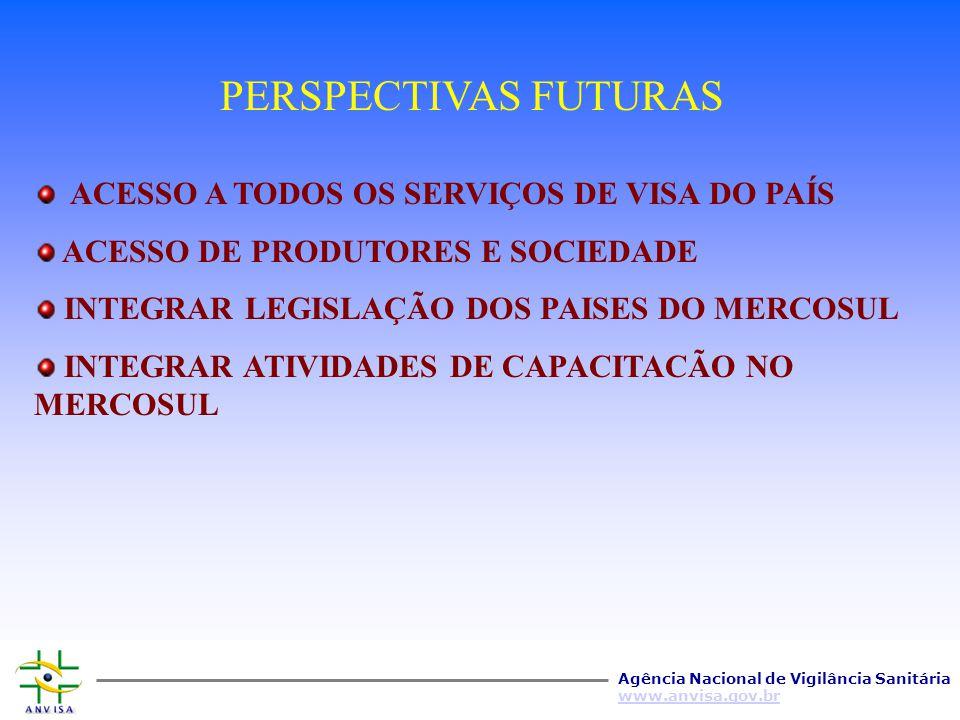 PERSPECTIVAS FUTURAS ACESSO A TODOS OS SERVIÇOS DE VISA DO PAÍS