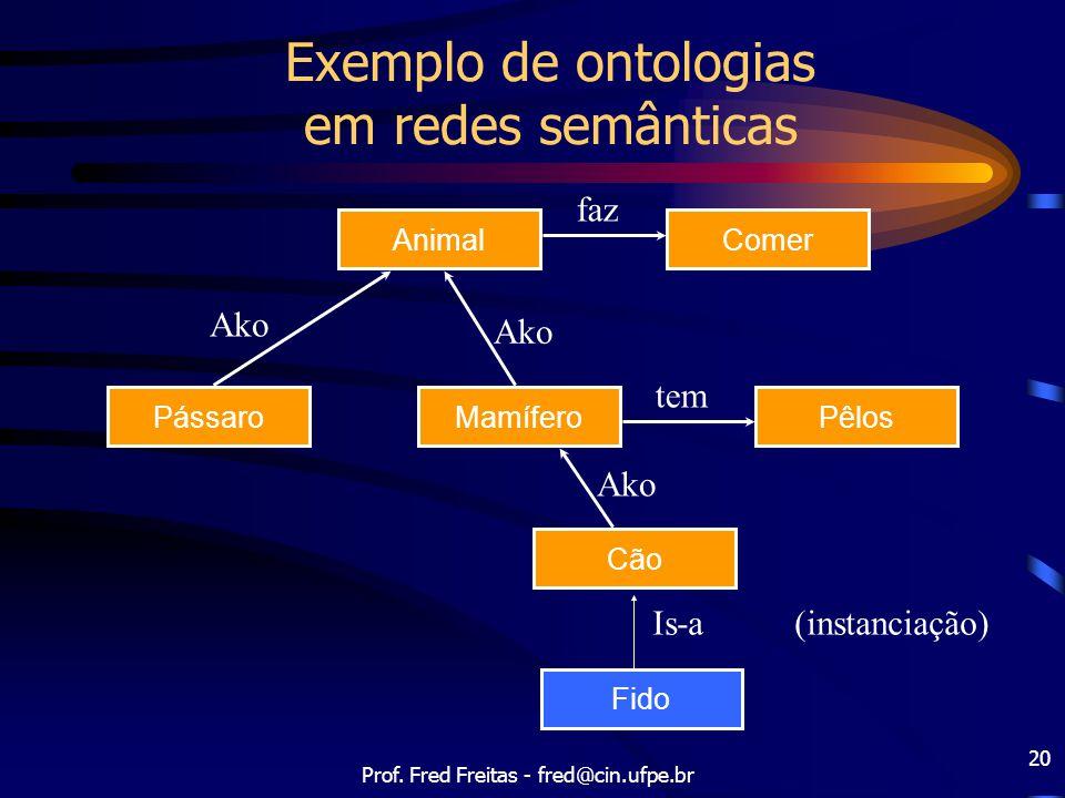 Exemplo de ontologias em redes semânticas