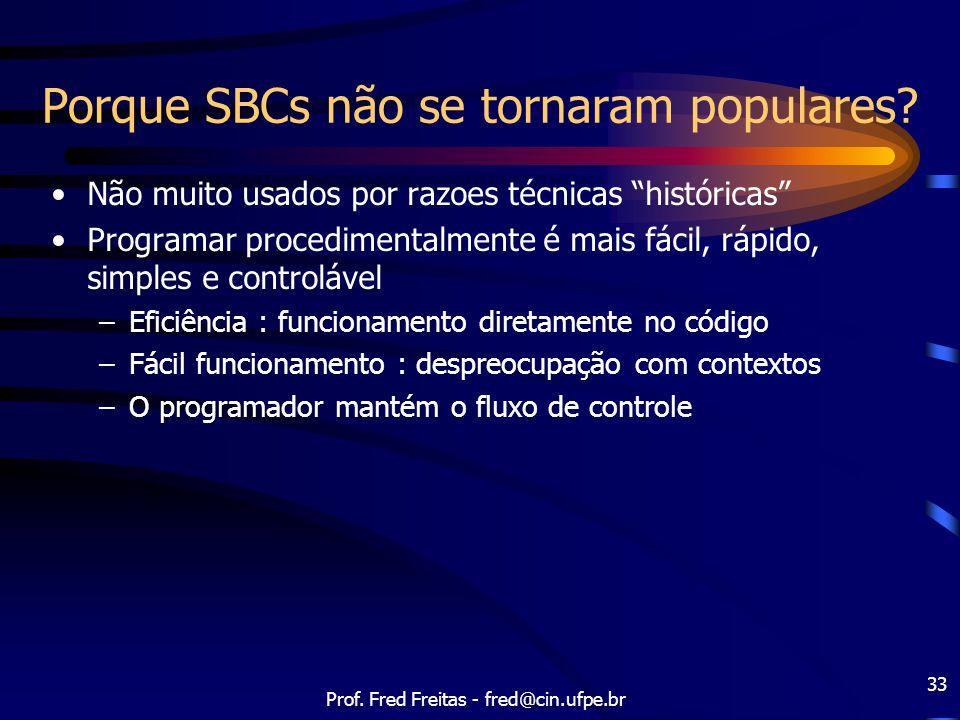 Porque SBCs não se tornaram populares