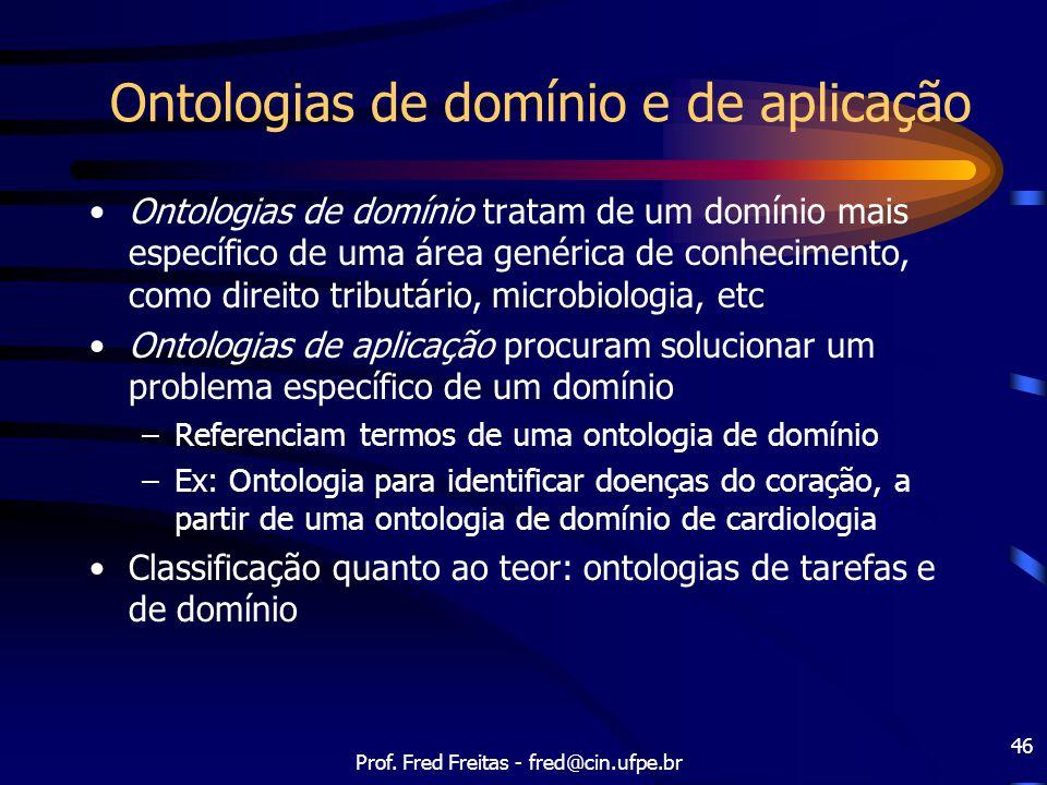 Ontologias de domínio e de aplicação