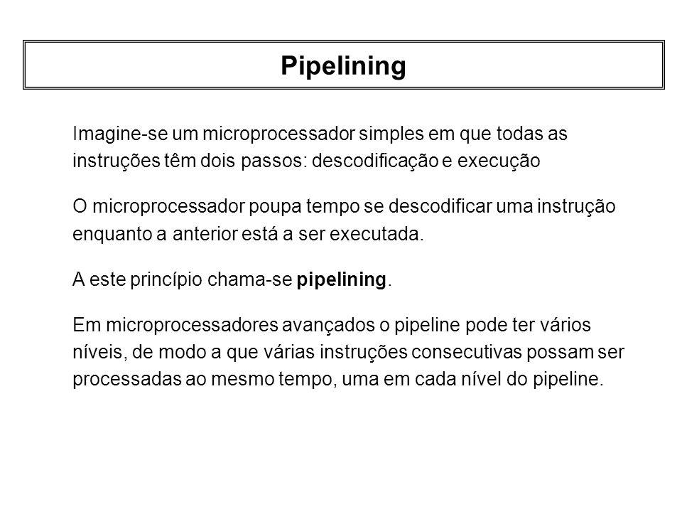 Pipelining Imagine-se um microprocessador simples em que todas as instruções têm dois passos: descodificação e execução.