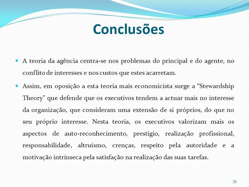 ConclusõesA teoria da agência centra-se nos problemas do principal e do agente, no conflito de interesses e nos custos que estes acarretam.
