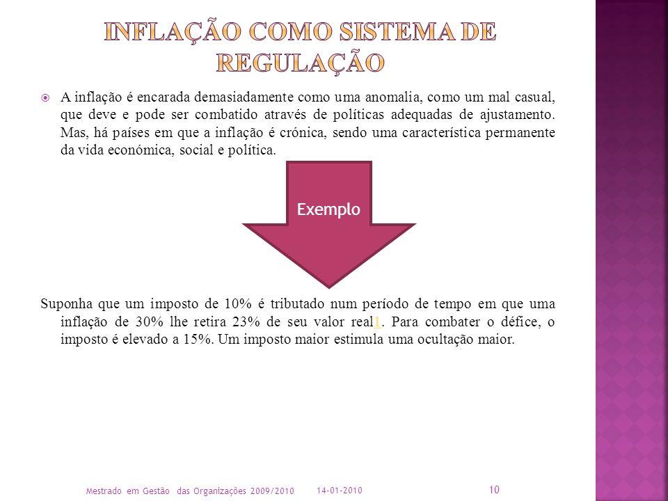 Inflação como Sistema de Regulação