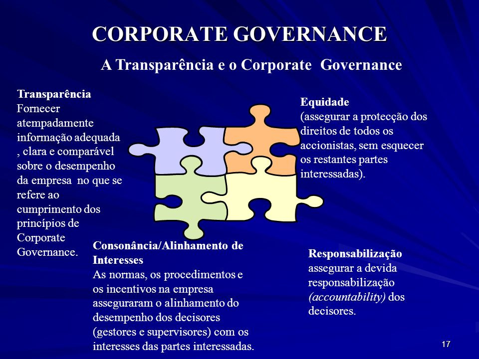CORPORATE GOVERNANCE A Transparência e o Corporate Governance