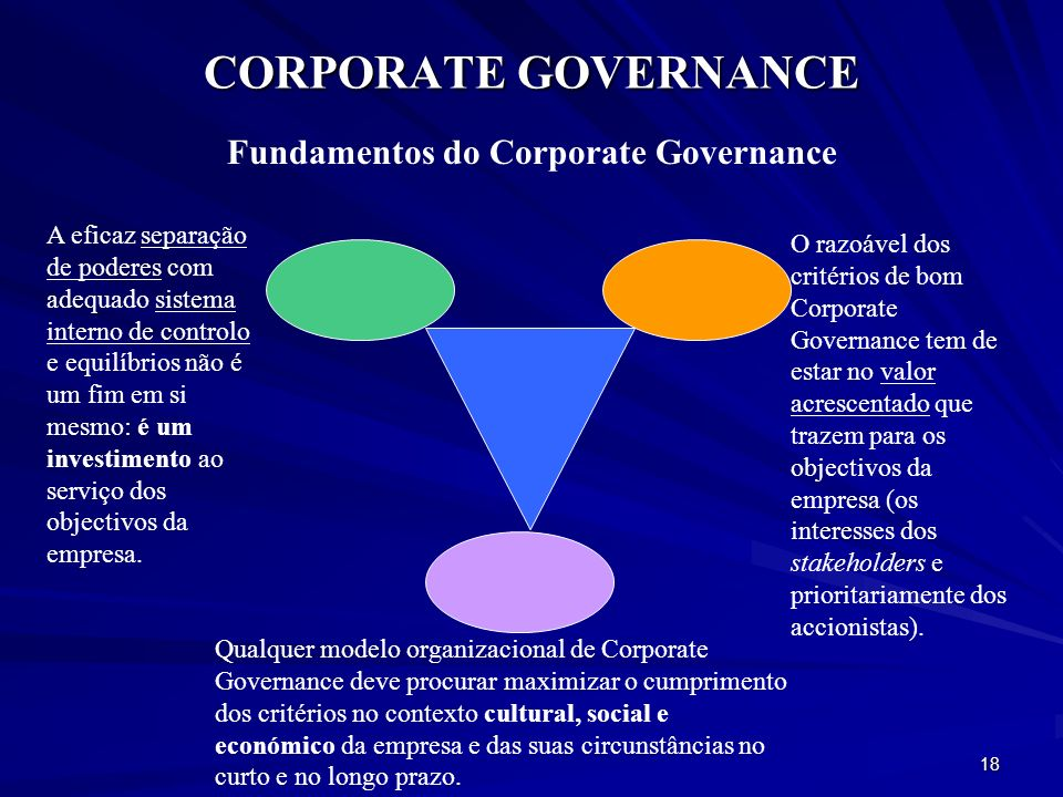 Fundamentos do Corporate Governance