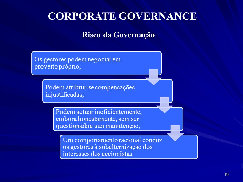 CORPORATE GOVERNANCE Risco da Governação